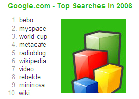 Google Zeitgeist Top 10 Search List 2006