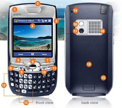 Palm Treo available in Europe on all mobile phone networks