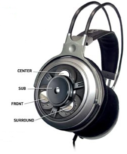 Ear Force AK-R8 gaming headset has eight speakers