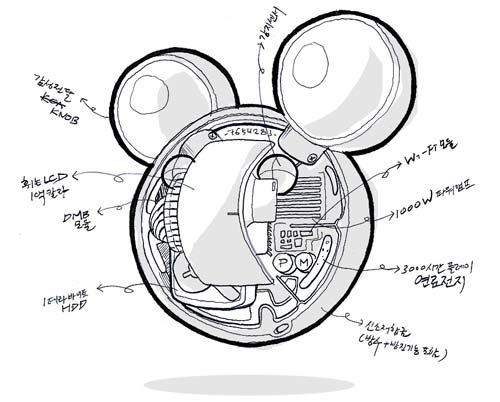 iRiver Disney Mickey Mouse MP3 player