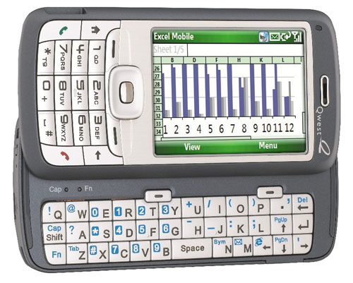 Qwest Fusion HTC 5800