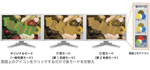 Eizo FlexScan color-blind examples with the monitor