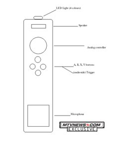 Xbox 360's Wiimote accessory on the way