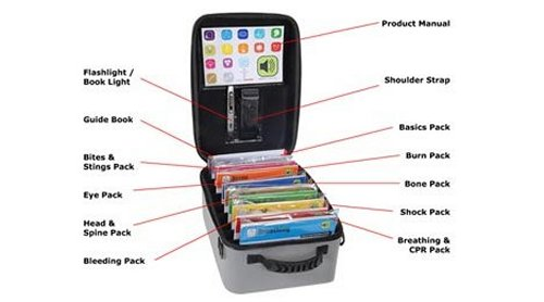 The intelligent First Aid kit