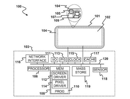 Patents point to a new handheld device from Sony