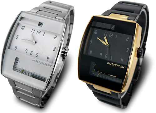 Independent Retrograde Dualtime watches