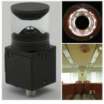 Olympus 360-degree camera and lens