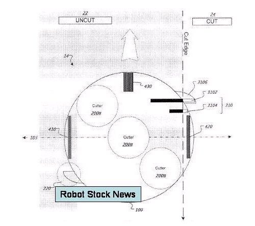 iRobot files Lawn Mowing Bot patent