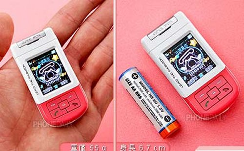 The world's smallest camera phone