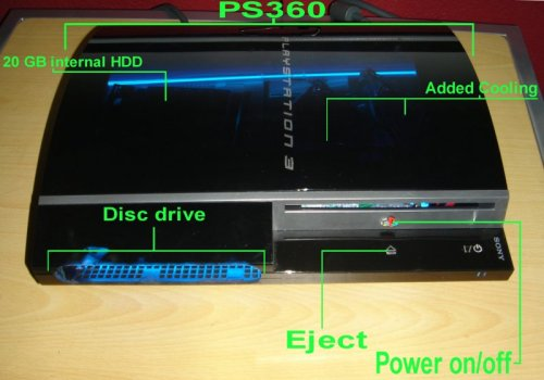Xbox 360 shoved into a PS3 case