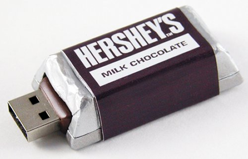Hershey & Jazwares developing line of gadget treats