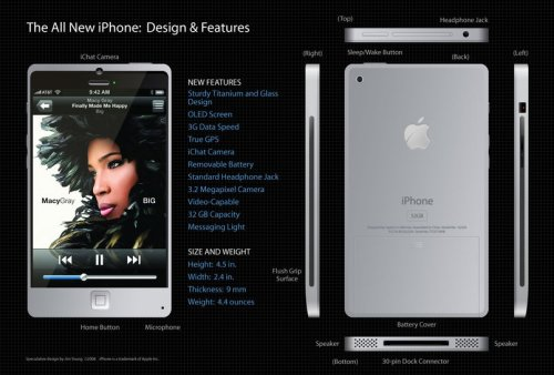 iPhone 4G concept puts a Macbook in a phone