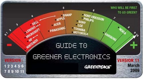 Greenpeace not happy with HP, Lenovo, and Dell