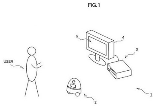 Robot gaming peripheral patented by Sony