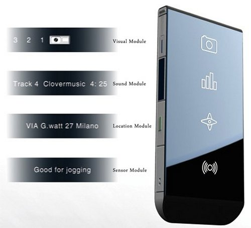 Samsung Clover phone concept