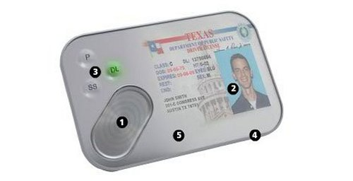 Troika Social Security Card concept