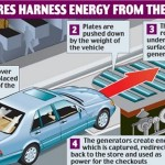 Supermarket uses power-generating parking lot