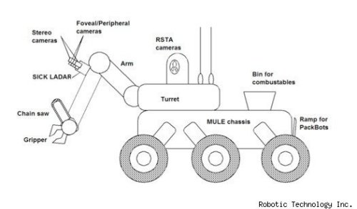 eatr-robot1