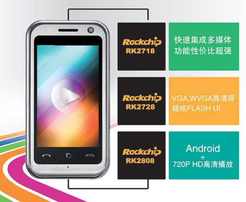 Cheap Chinese Android phone on the way