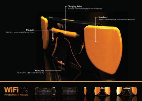 Wi-Fi TV concept