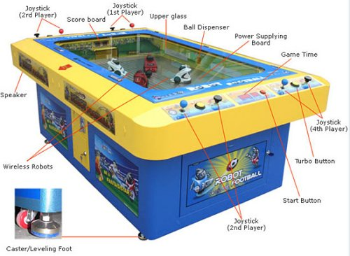 Marubot Football League arcade game