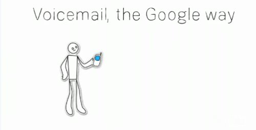 Google Voice now with Voicemail support