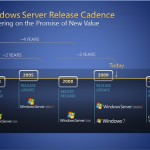 Microsoft roadmap shows Windows 8 for 2012