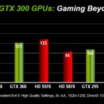 NVIDIA slides showing GTX 300 video cards hit the web