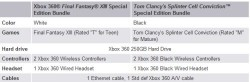 FFXIII and Splinter Cell Xbox 360 250GB bundles