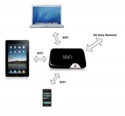 iPad Camera Connection Kit to offer USB Audio Output?