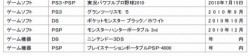 Sony PSP-4000 to launch in 2010?