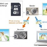 Toshiba's new Wi-Fi enabled memory card sends pics to other cards, uploads to the web
