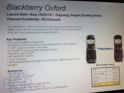 BlackBerry Style may hit Sprint on Halloween