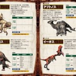 Sony Japan launches Digital Strategy Guides