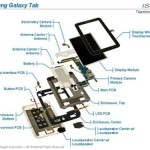 Samsung Galaxy Tab costs $215 to manufacture