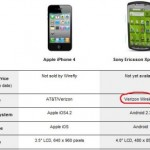 Sony Ericsson Xperia Play to launch on Verizon?