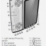 Non-Verizon Sony Ericsson Xperia Play Android phone passes through FCC
