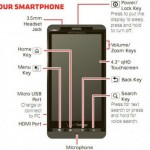 Motorola Droid X2 User Manual Shows Up Online