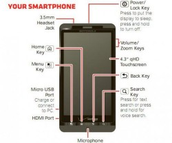 Motorola Droid X2 User Manual Shows Up Online