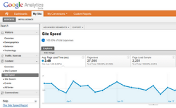 Google Analytics Now Tracks Page Load Speeds