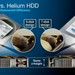 HGST Launches Helium-Filled 6TB Hard Drive